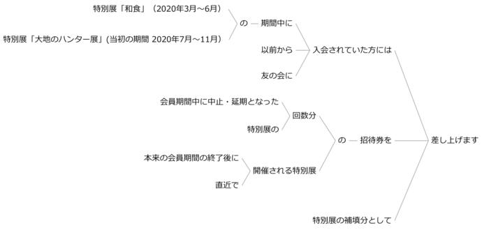 例文86b